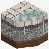 permeable paving construction Southampton Hampshire